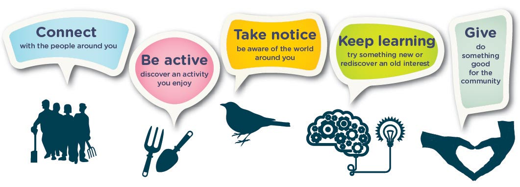 Five ways to wellbeing graphic