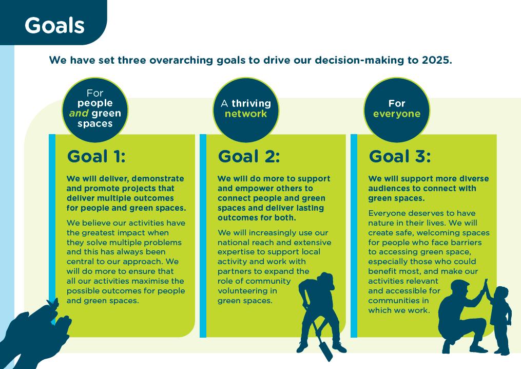 TCV's Goals for 2021-25